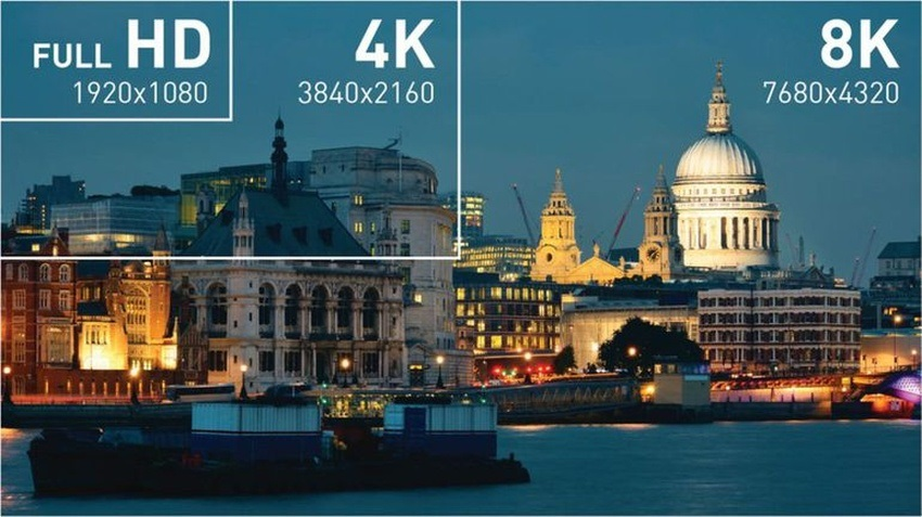 The difference between Full HD, 4K and 8K