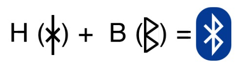 Bluetooth name